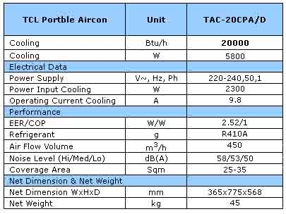 Tcl Portable Airconditioner Tac 20cpa D 20000btu